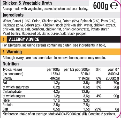 Food Labelling: Nutrition Information